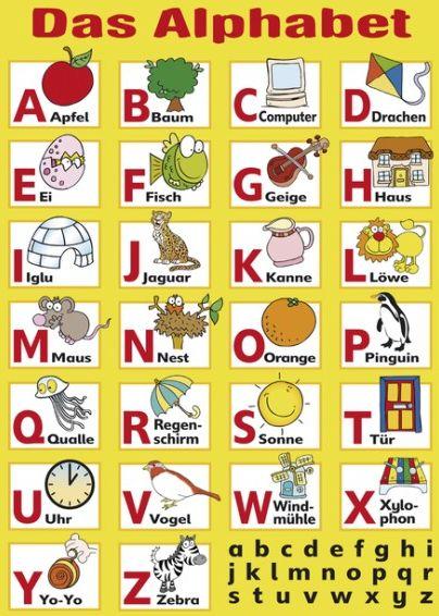 алфавит немецкий картинки
