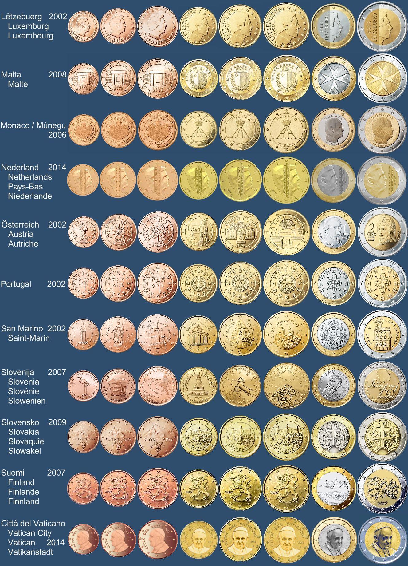 монеты 50 тенге 1997г стоимость каталог