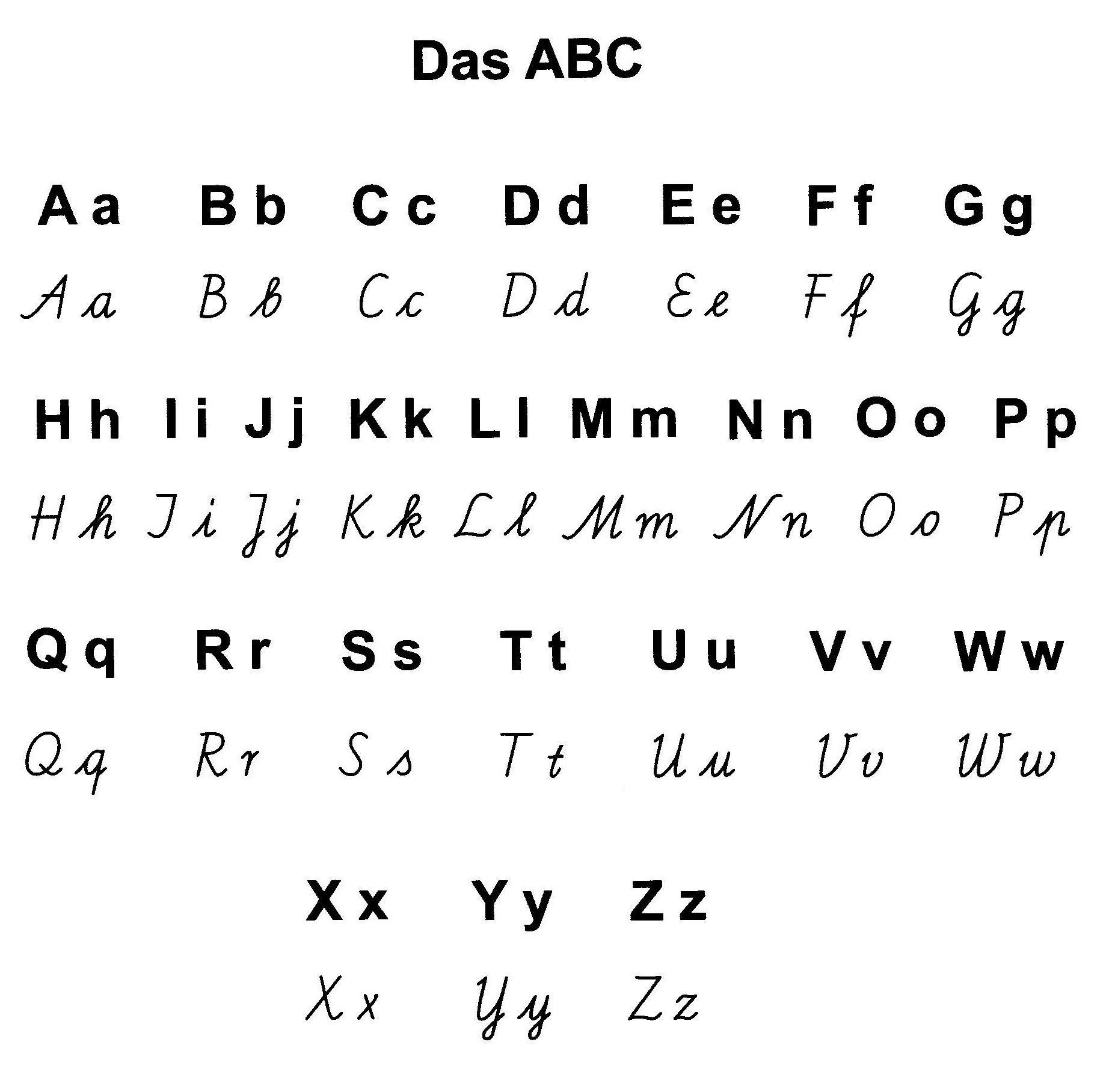 Схемы с предложениями по немецкому языку